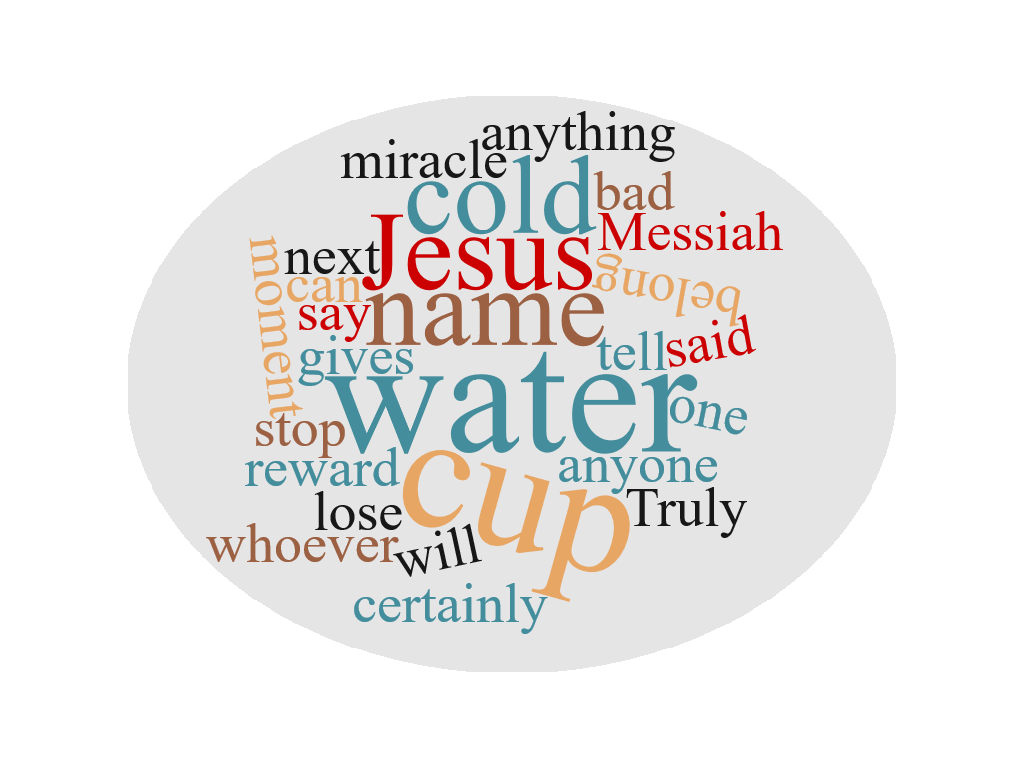 mark-9-41-cup-of-cold-water-word-cloud