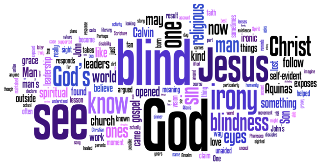 John 9 word cloud