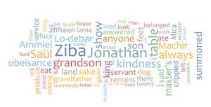2 Sam 9 word cloud