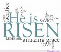 Easter word cloud